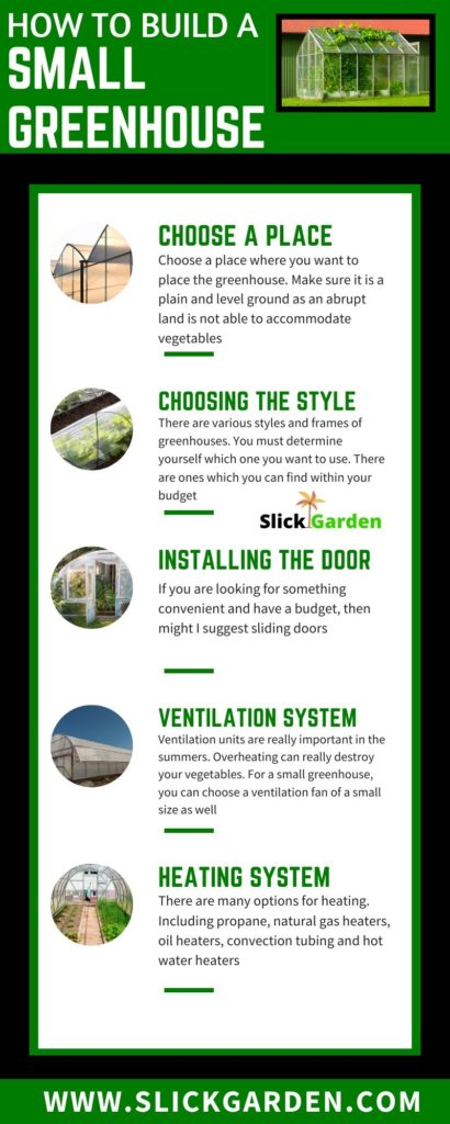 small greenhouse inforgraphic