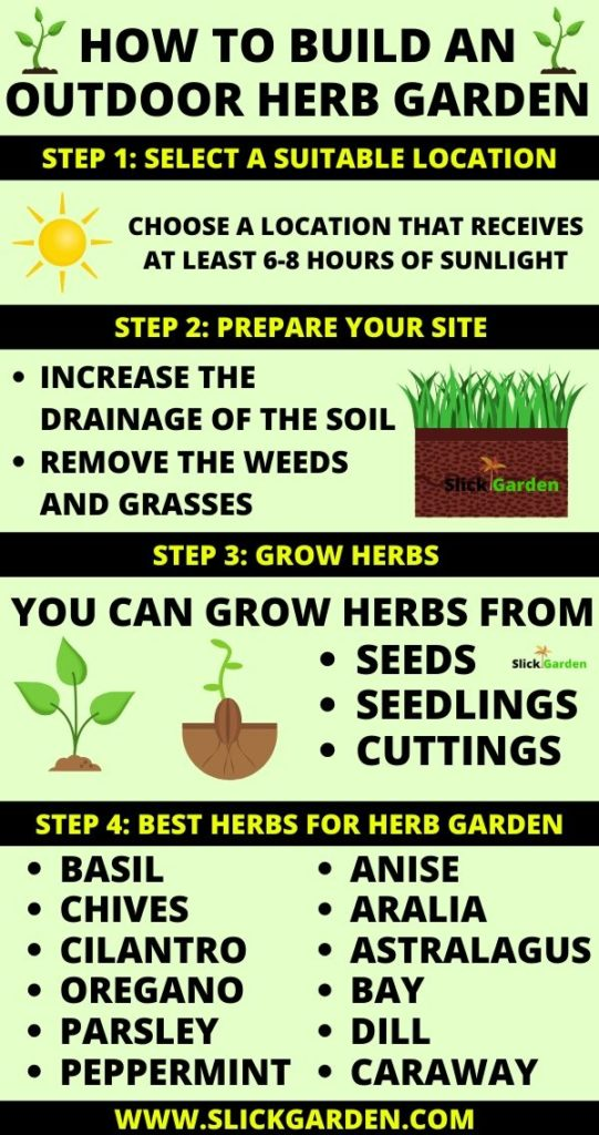 How To Build An Outdoor Herb Garden